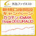 システムトレードの「カコテン iOsMA (type DI) EURAUD」が無料でプレゼントされるキャンペーン! 屈指の低スプレッドを誇る外為ファイネストに口座開設をするなら、ここから!