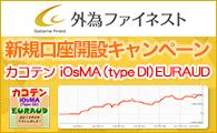 外為ファイネスト カコテン iOsMA (type DI) EURAUD タイアップキャンペーン