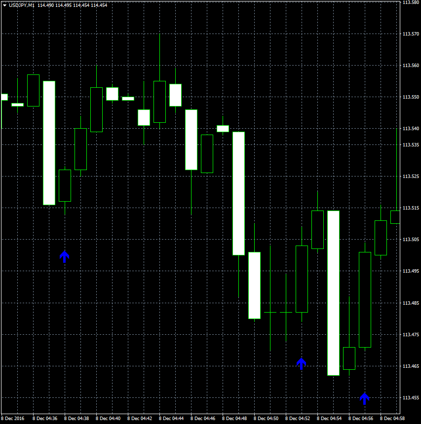 usdjpy-m1-axiory-global-ltd-2.png