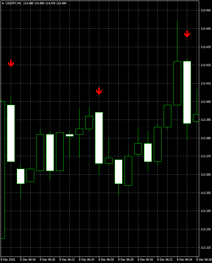 usdjpy-m1-axiory-global-ltd.png