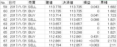 fxts04data20170131t.png