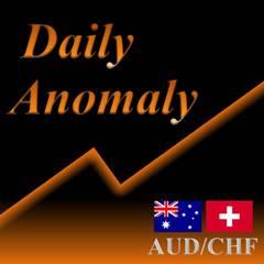 DailyAnomaly_AUDCHF_V1