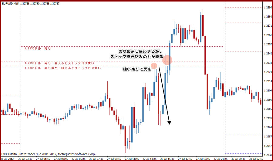 eurusd-sample02.jpg