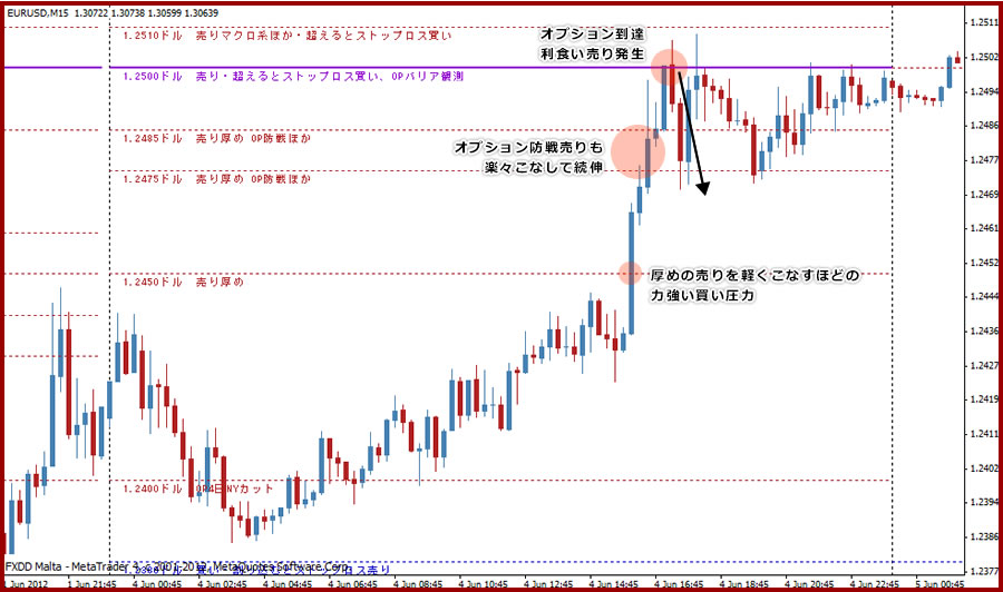 eurusd-sample03.jpg