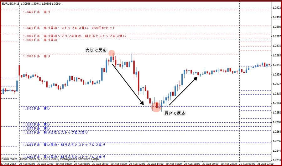 eurusd-sample04.jpg