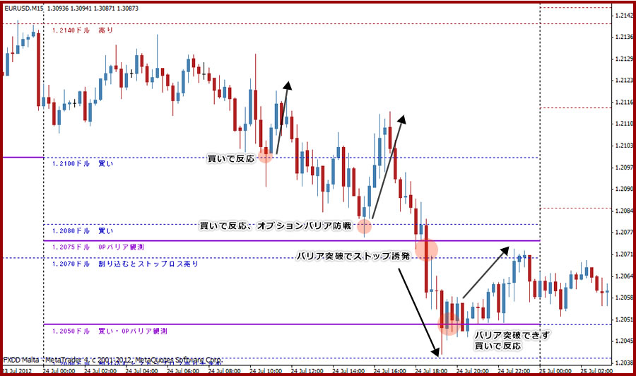 eurusd-sample05.jpg