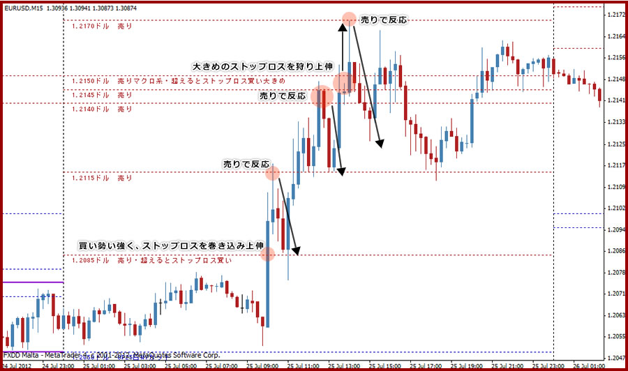eurusd-sample06.jpg