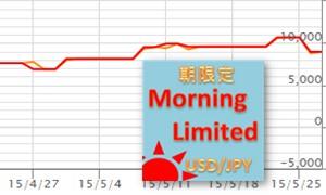 日本時間早朝にドル円をトレードするEA