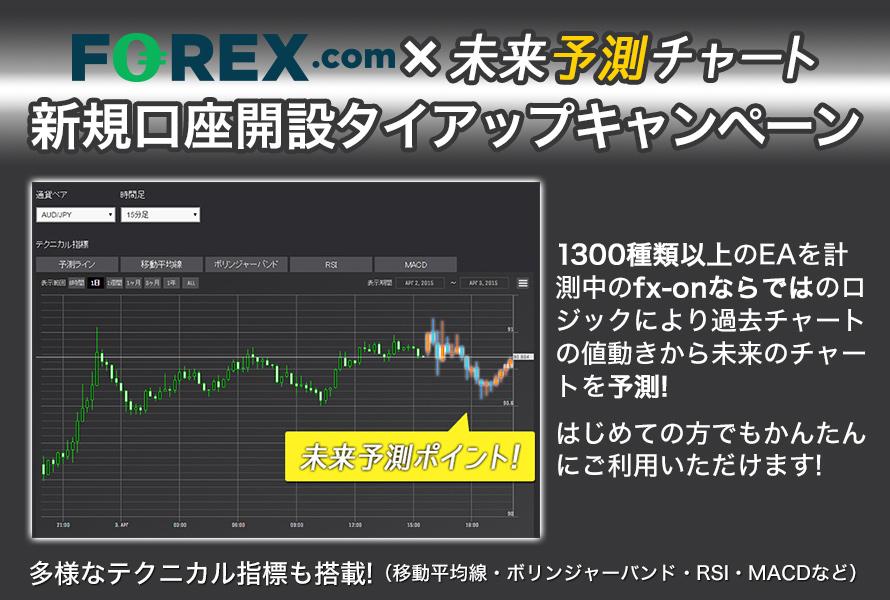 FOREX.com Japan×fx-on未来予測チャートキャンペーントップ画像