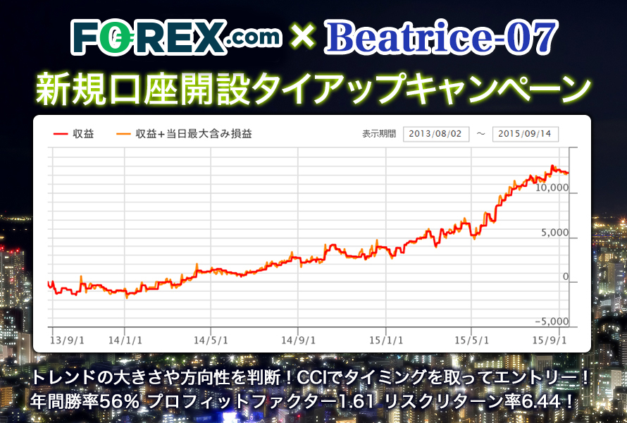 FOREX.com Japan×Beatrice-07キャンペーントップ画像