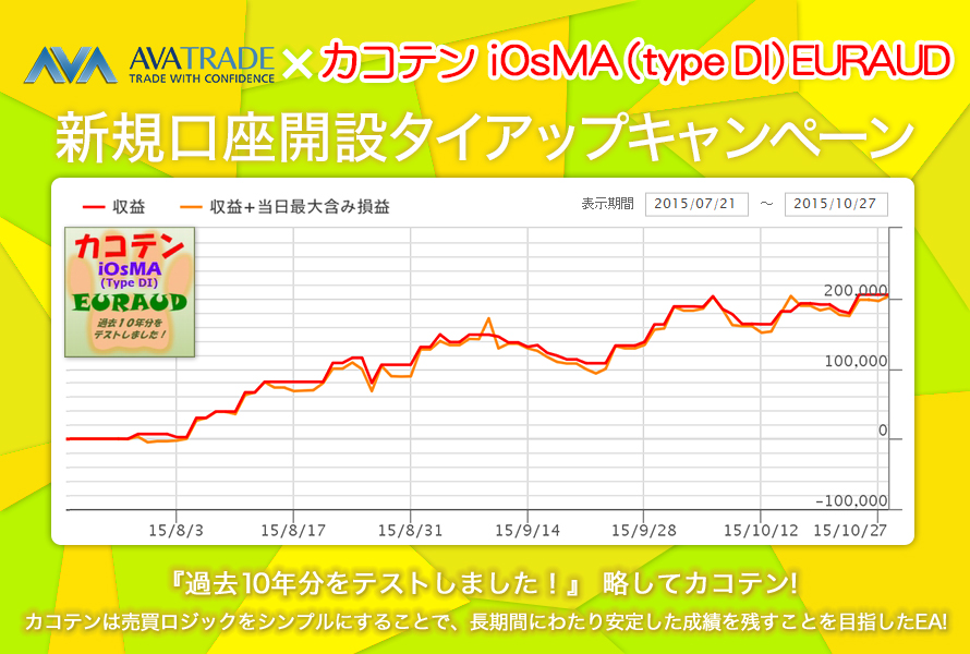 Ava Trade Japan K.K. x カコテン iOsMA (type DI) EURAUD キャンペーントップ画像