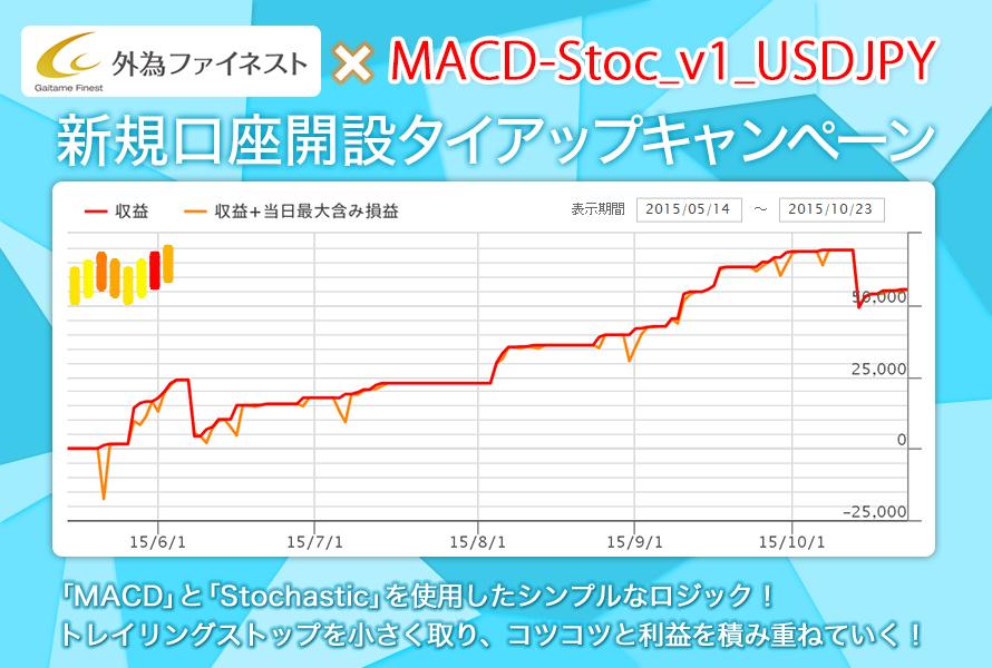 外為ファイネスト x MACD_Stoc_v1_USDJPY タイアップキャンペーントップ画像