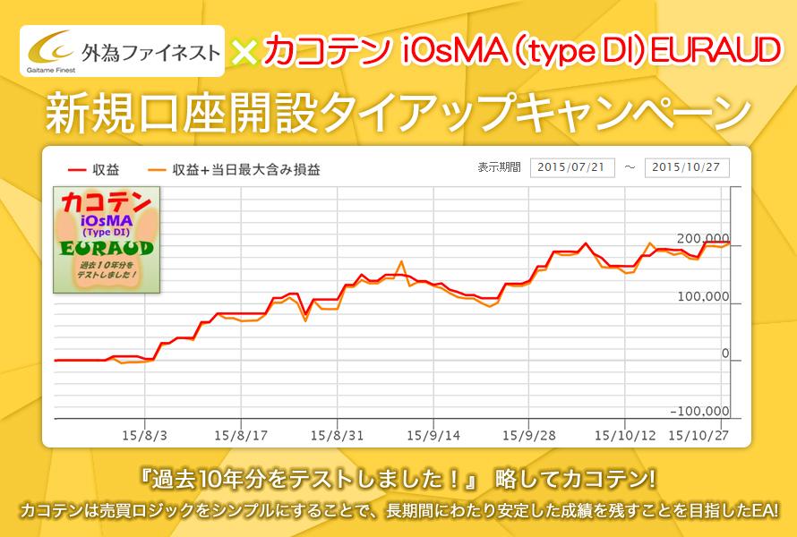 外為ファイネスト x カコテン iOsMA (type DI) EURAUD タイアップキャンペーントップ画像