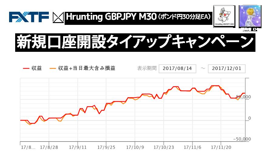 FXTF × Hrunting GBPJPY M30(ポンド円30分足EA) 新規口座開設タイアップキャンペーントップ画像