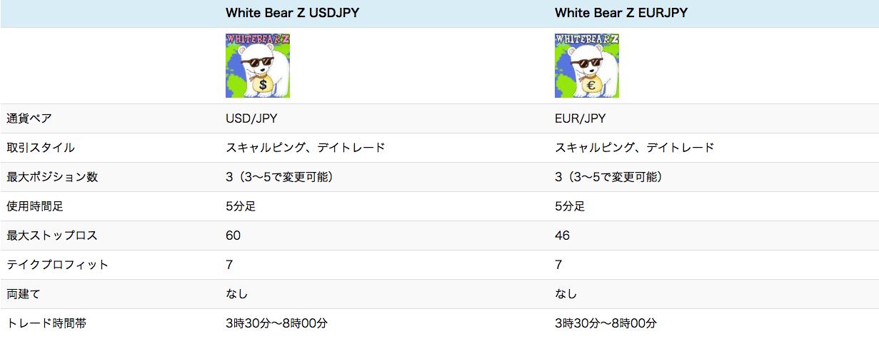 White Bear Z