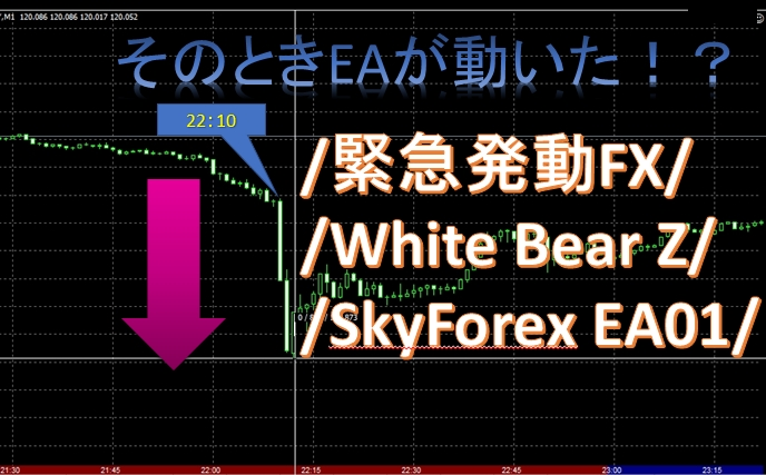 《そのときEAが動いた!》8月24日大暴落相場 fx-onのドル円EAまとめ (緊急発動FX、White Bear Z、SkyForex EA01 Auto USDJPY)