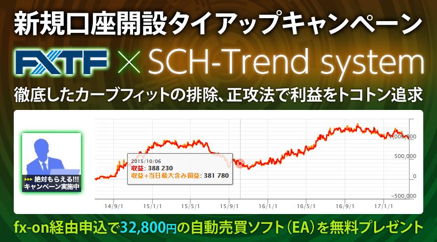 FXTF×Trendsystem プレゼントキャンペーントップ画像