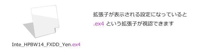 拡張子を表示 .ex4