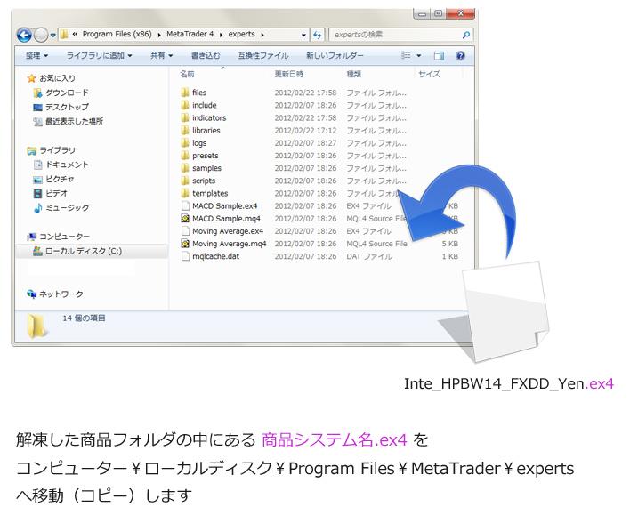 商品システム名.ex4を\Program Files\MetaTrader\expertsへ移動