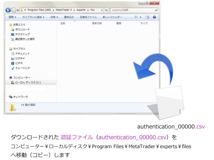 \Program Files\MetaTrader\experts\filesへ移動