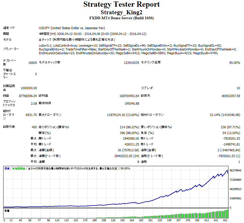 strategytester10-10-0.1.png