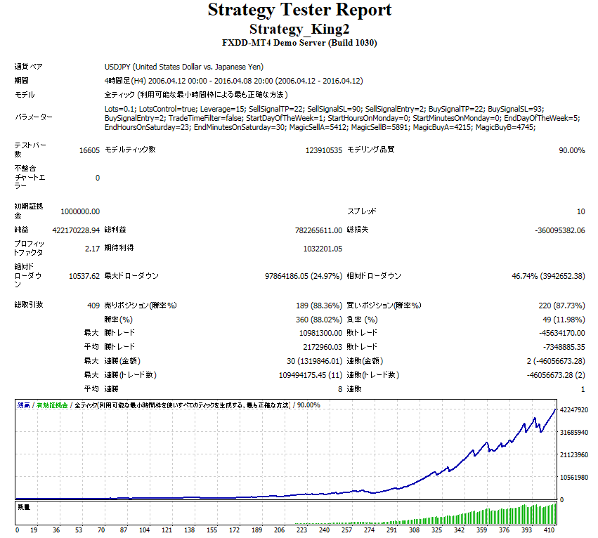 strategytester10-15-0.1.png