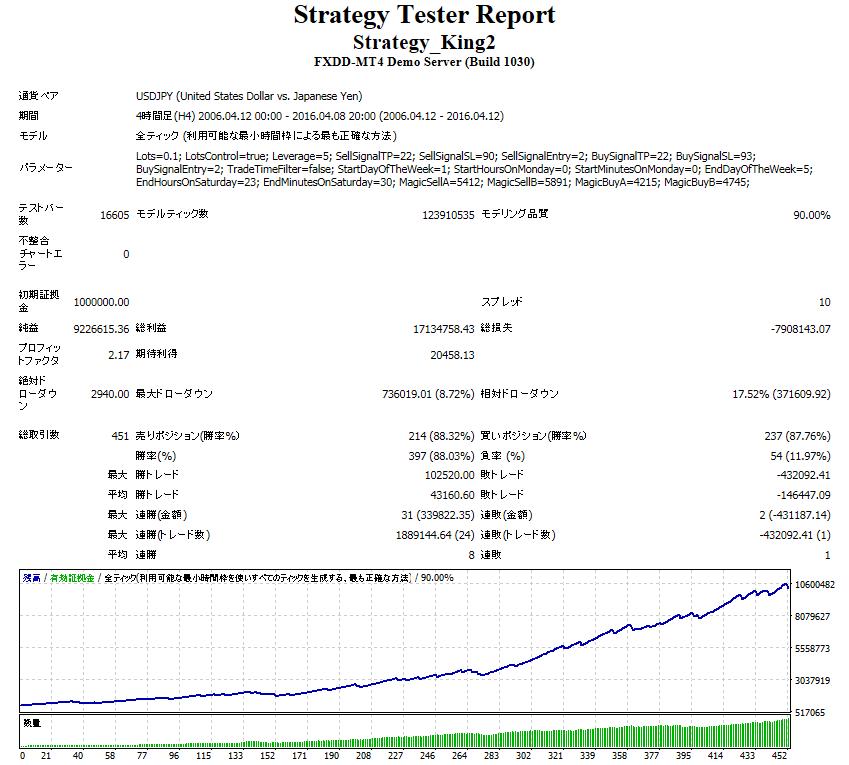 strategytester10.01.png