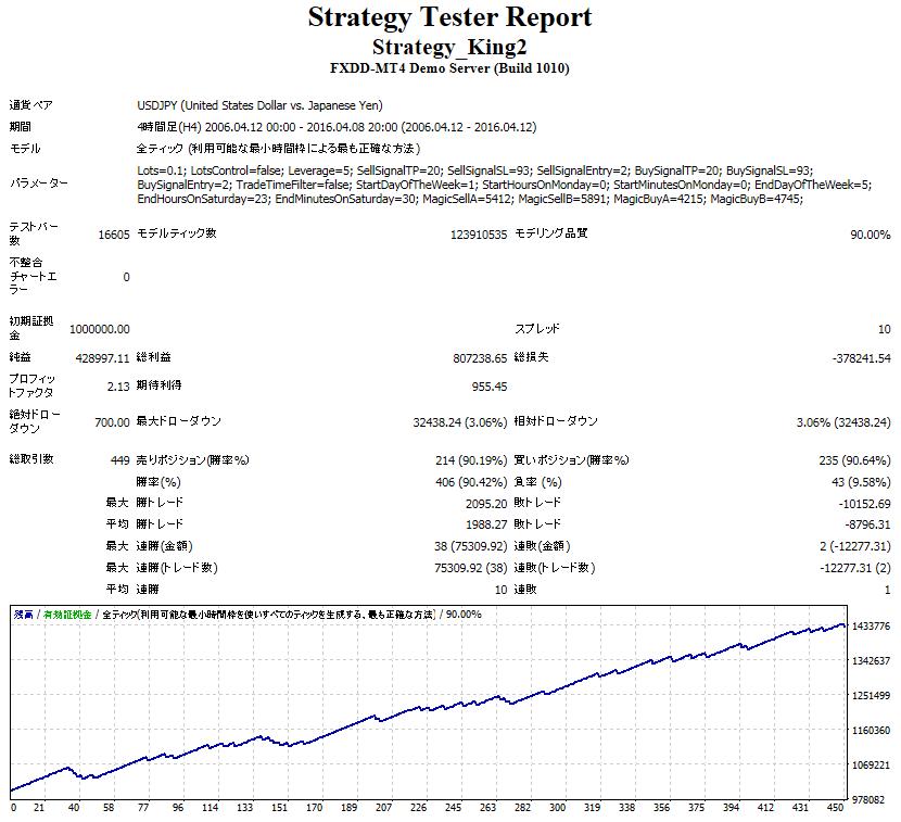 strategytester10off.png