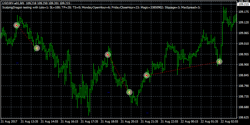 usdjpy-a01m5.png