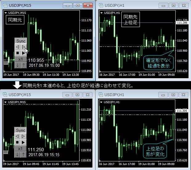 mt4_chart_sync105.jpg