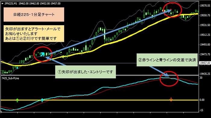nikkei700-3.jpg