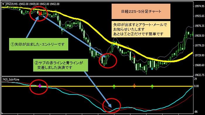 nikkei700-4.jpg