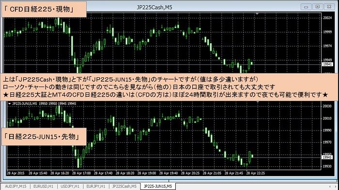 nikkei700-6.jpg