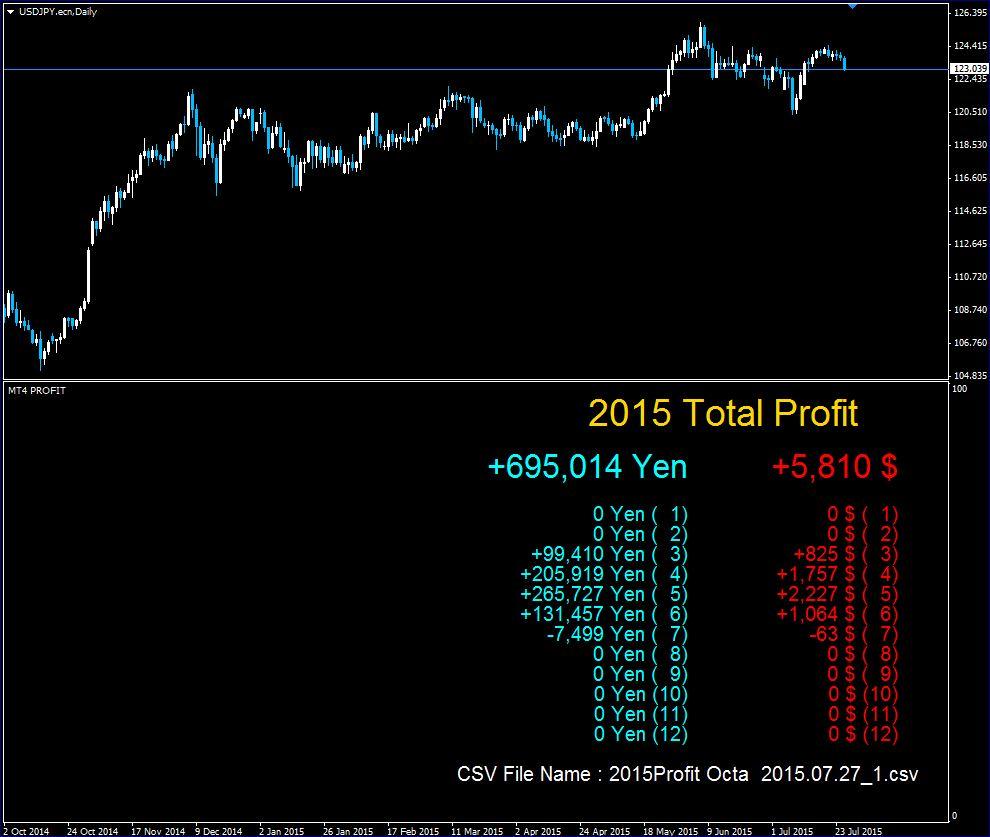 profit2015_image.jpg