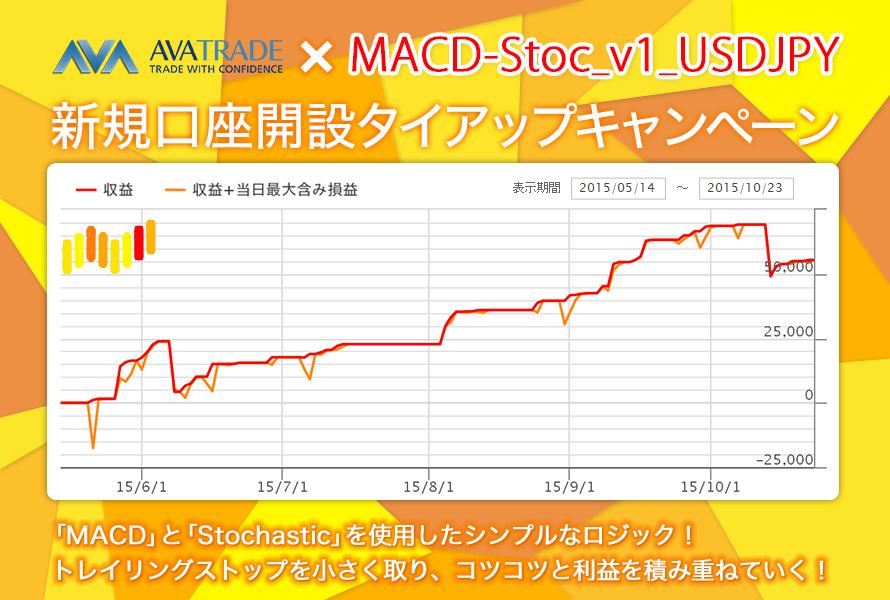 Ava Trade Japan K.K.xMACD-Stoc_v1_USDJPY キャンペーントップ画像
