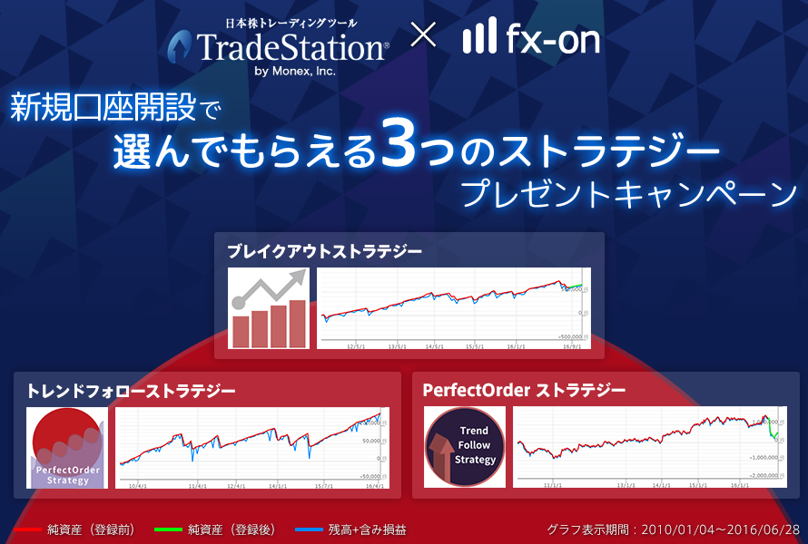 トレードステーション利用口座選べる3種のストラテジープレゼントキャンペーントップ画像