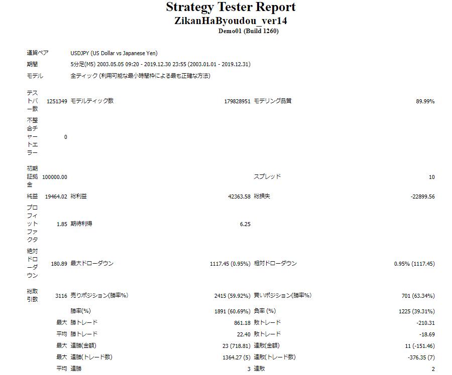 リリース予定の購入者特典(ドル円).png